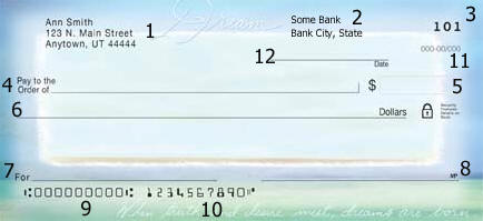 How to read a check. How to write a check. The parts of a check ...